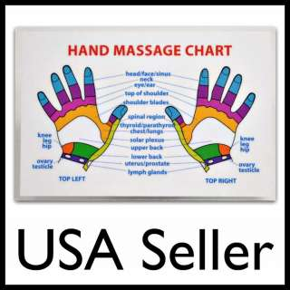 MASSAGE WALLET SIZE REFERENCE CARD Chart Pocket Acupressure